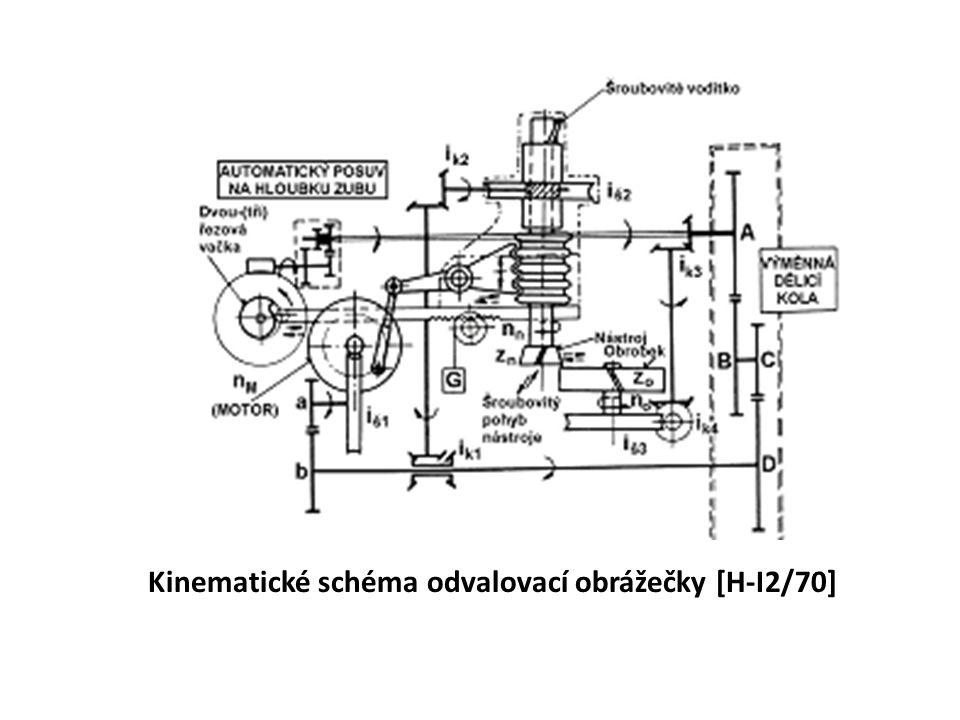 Kinematické schéma odvalovací obrážečky [H-I2/70]